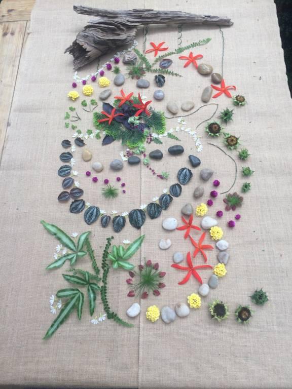 Mandala Market Gardens The Layout: Oak Street Garden Shop And