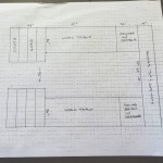Billy's Plan For The New Work Area
